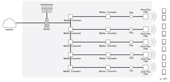 システム構成(イメージ)