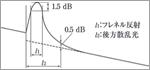 img-shiyo04-02.png