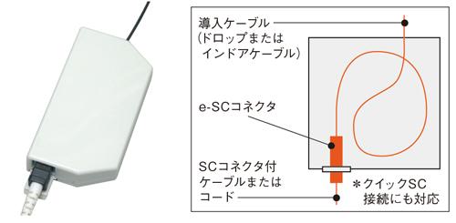接続箱、光ローゼット、住友電工
