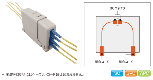 キャビネット、ADPC-SC、住友電工